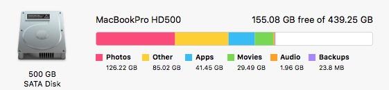 Mac OSX disk space
